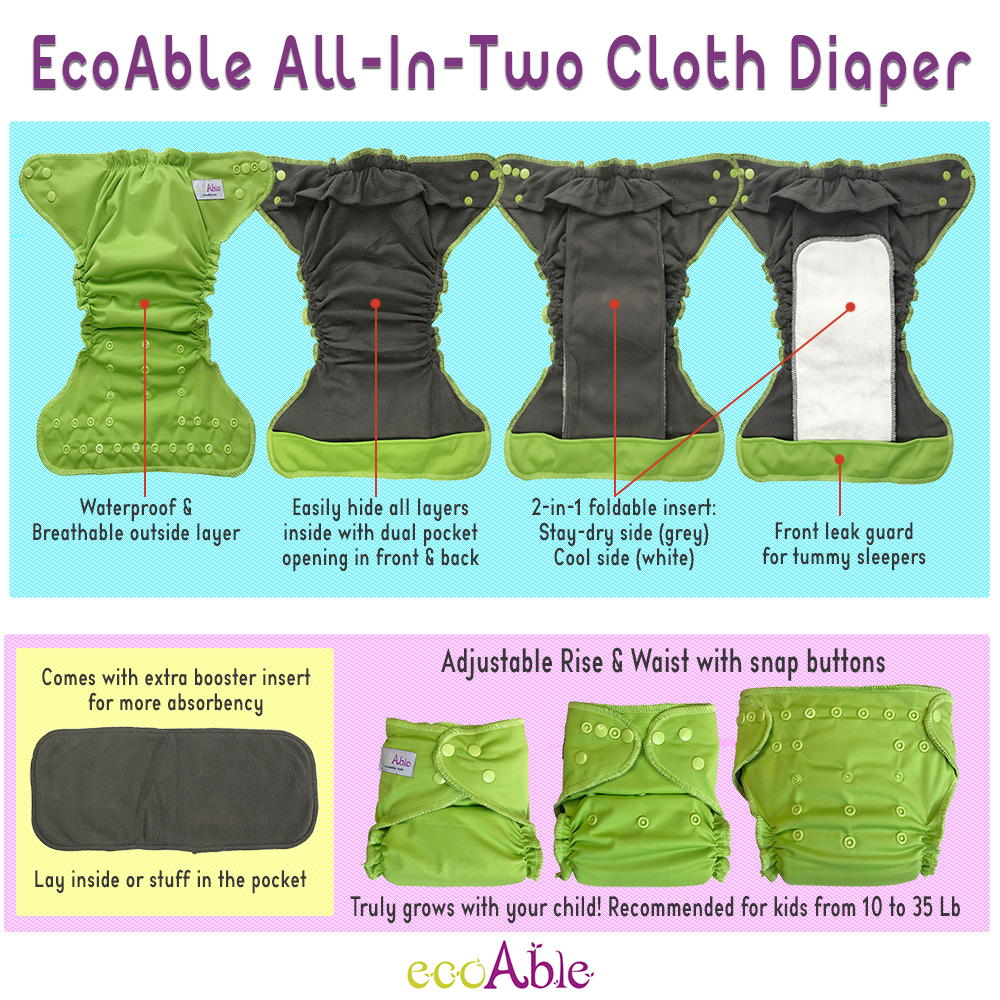 EcoAble All-in-two Cloth Diaper Guide (AI2)