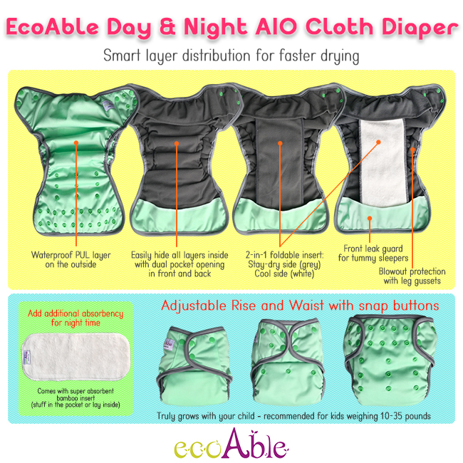 EcoAble Baby Heavy Wetter Night Time Cloth Diaper