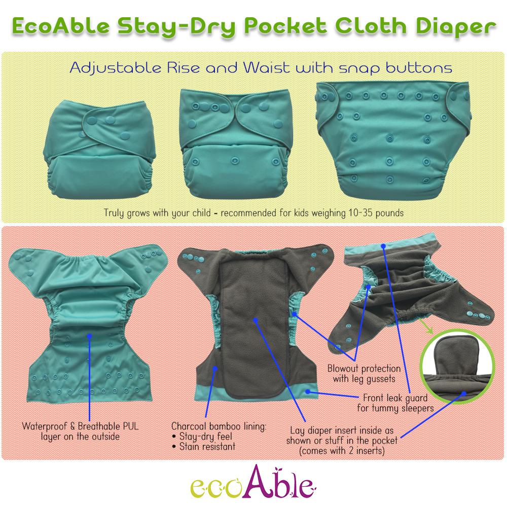 EcoAble Pocket Cloth Diaper Guide